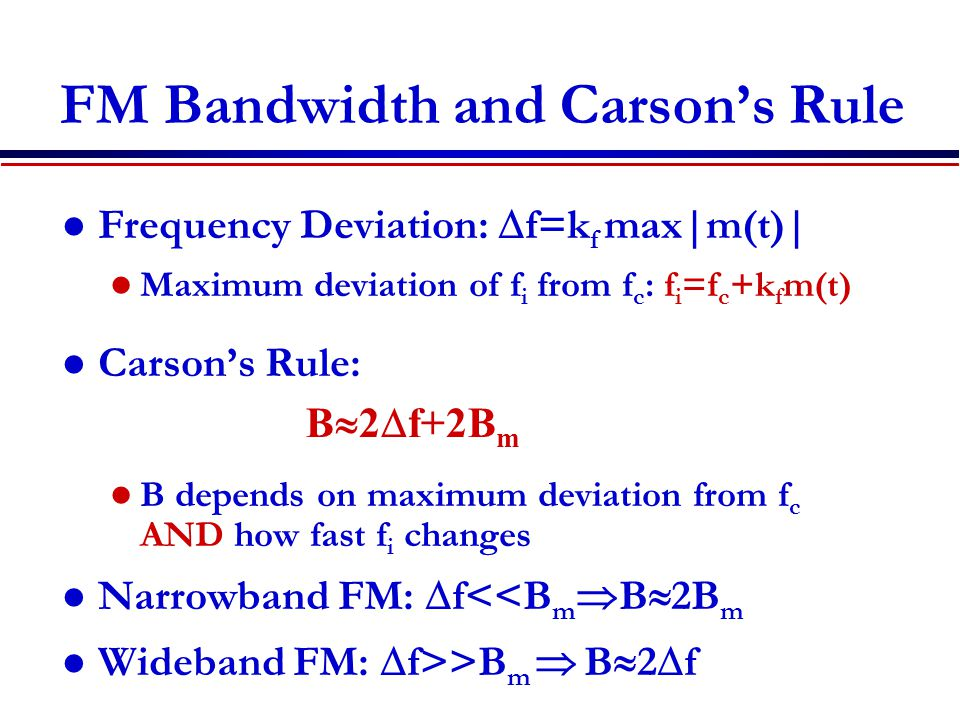 FM Bandwidth and Carson's Rule