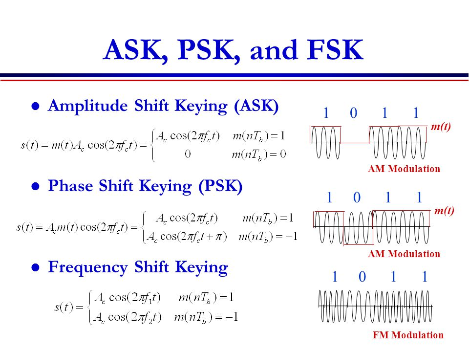 ASK, PSK, and FSK Amplitude Shift Keying (ASK)