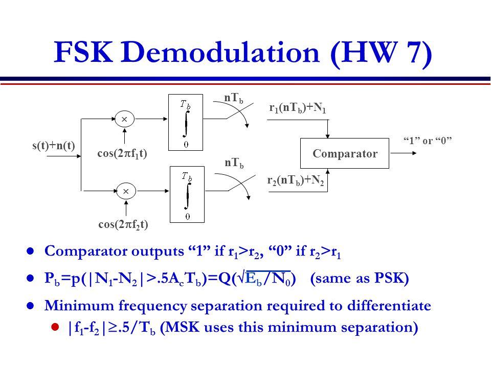 FSK Demodulation (HW 7) nTb. r1(nTb)+N1.  1 or 0 s(t)+n(t) cos(2pf1t) Comparator. nTb. r2(nTb)+N2.