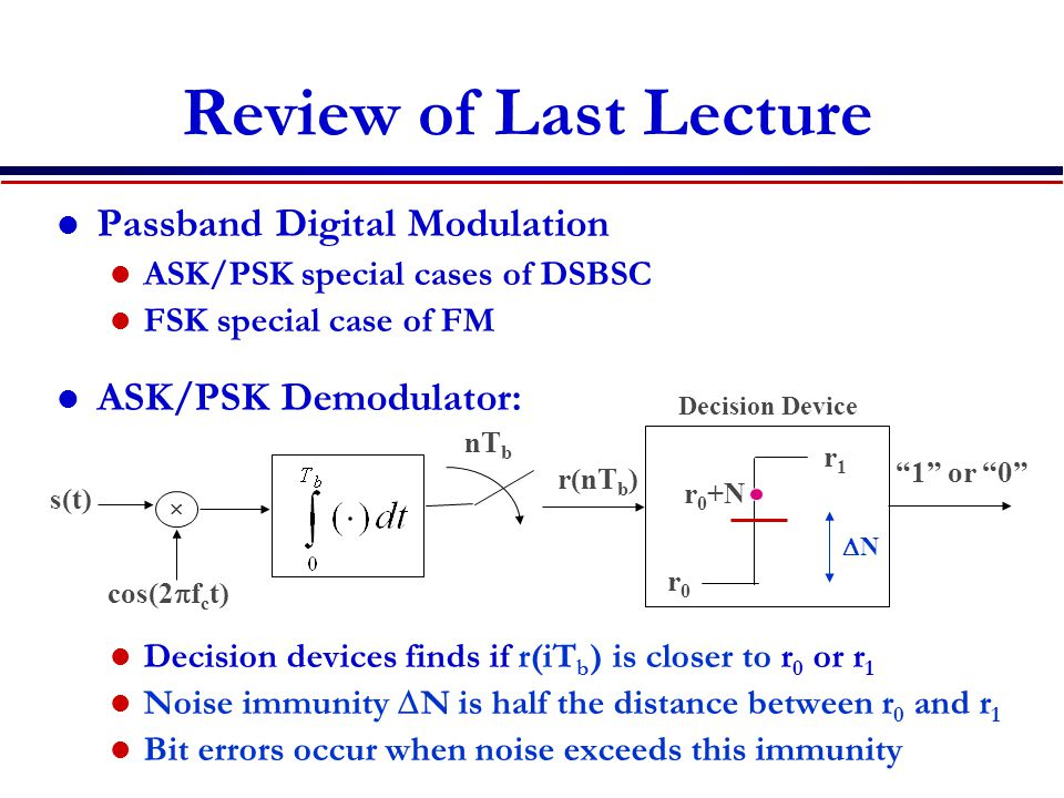 Review of Last Lecture Passband Digital Modulation