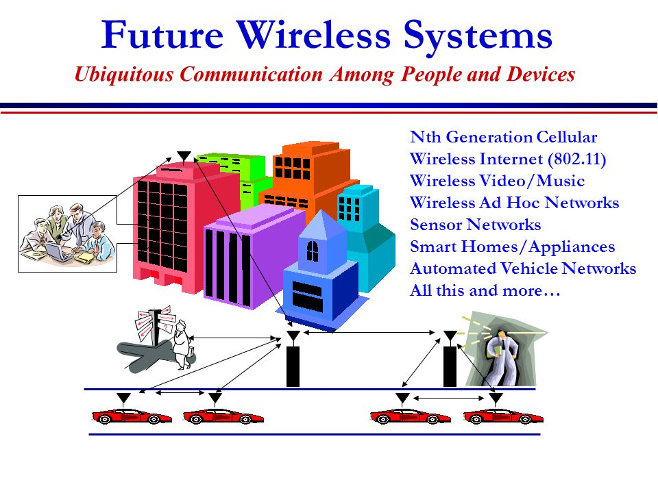 Future Wireless Systems