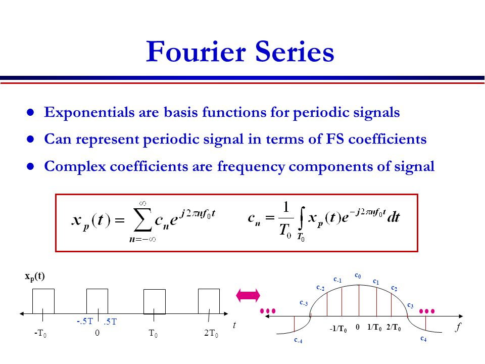 Fourier Series Exponentials are basis functions for periodic signals