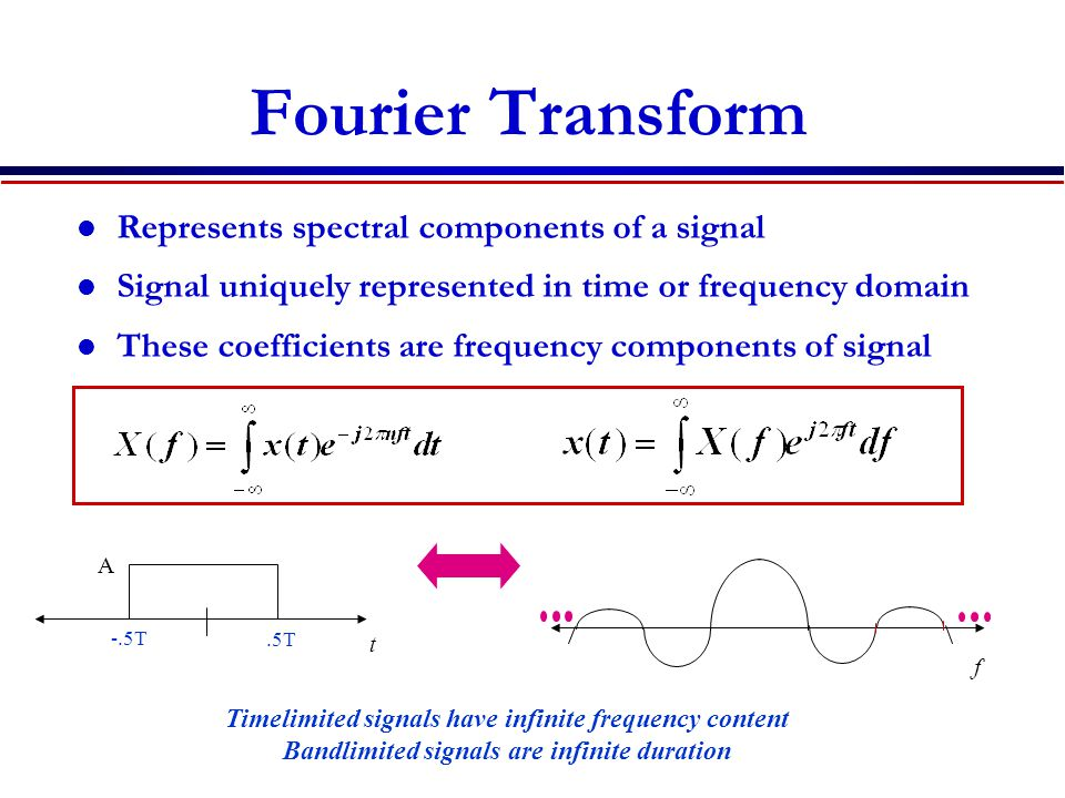 Fourier Transform Represents spectral components of a signal