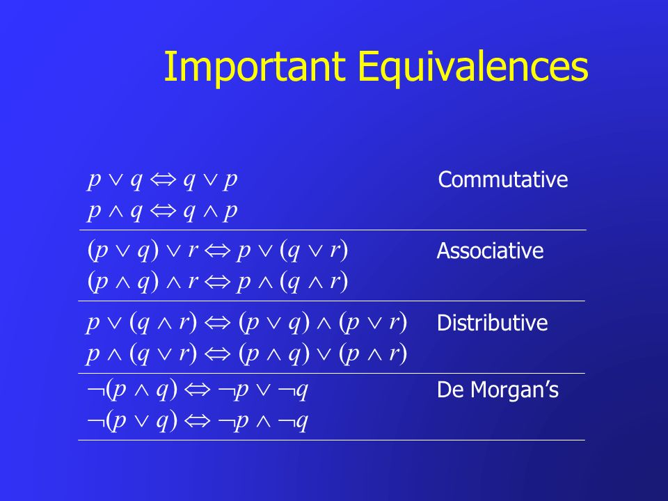 Important Equivalences