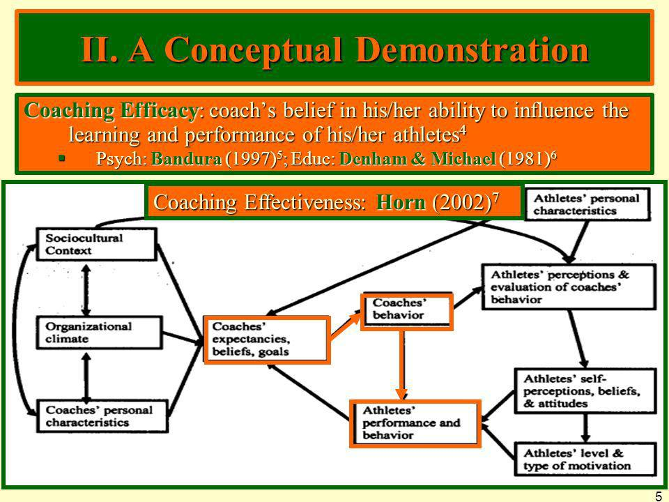 II. A Conceptual Demonstration