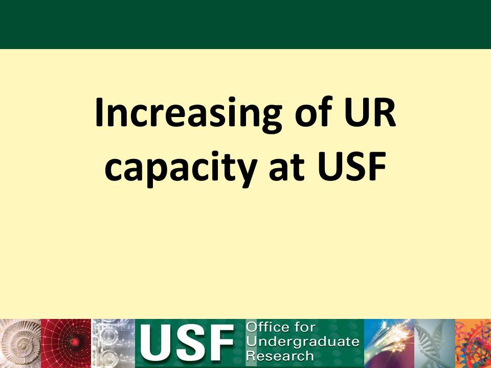 Increasing of UR capacity at USF