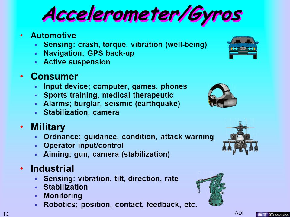 Accelerometer/Gyros Consumer Military Industrial Automotive