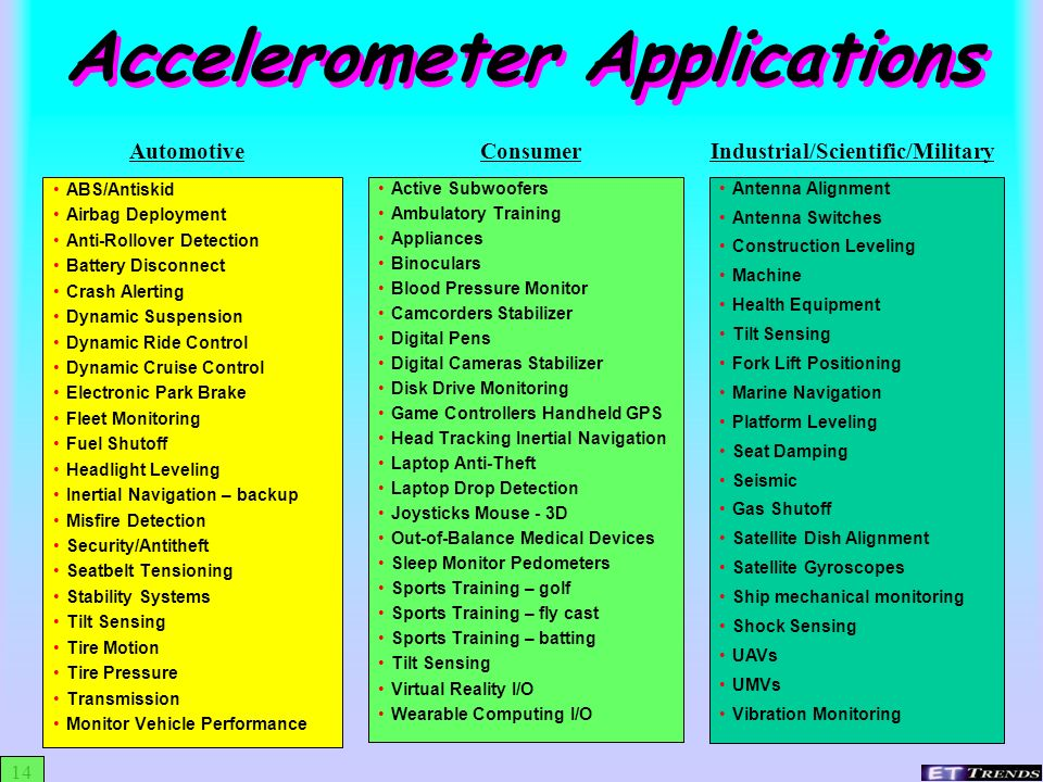 Accelerometer Applications