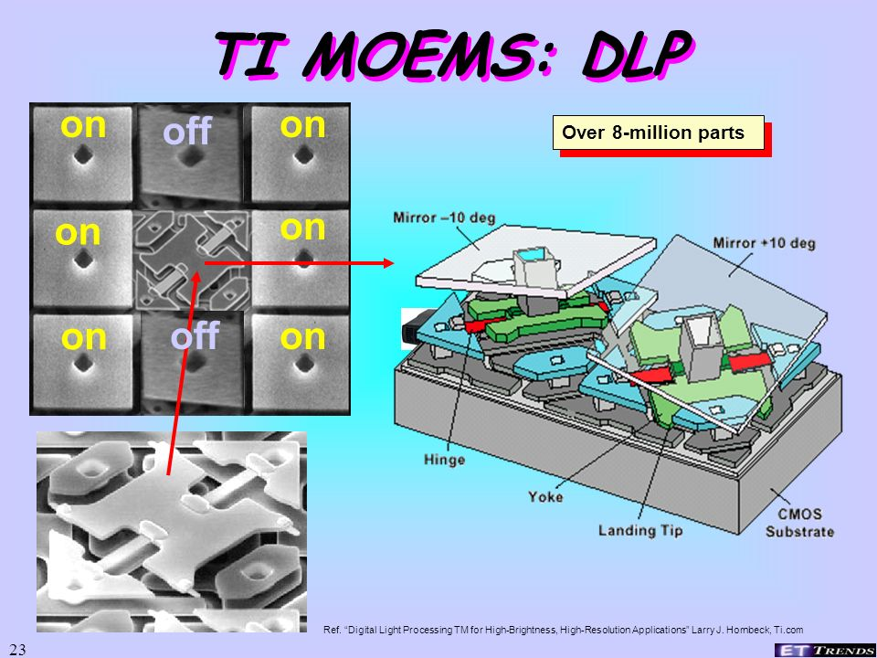 TI MOEMS: DLP on off on on on on off on Over 8-million parts