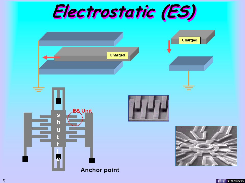 Electrostatic (ES) Charged Anchor point shuttle ES Unit