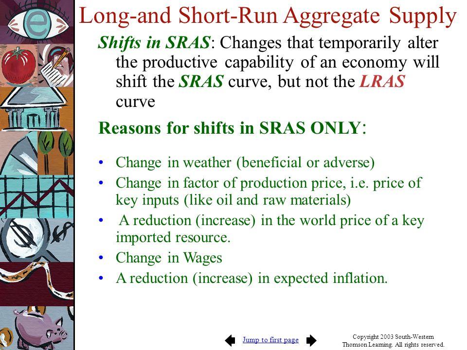 Long-and Short-Run Aggregate Supply