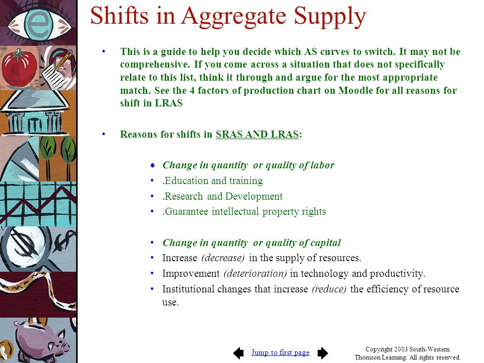 Shifts in Aggregate Supply