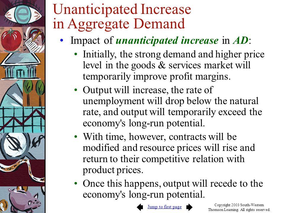Unanticipated Increase in Aggregate Demand