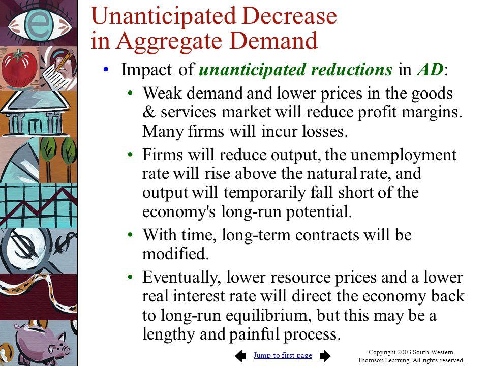 Unanticipated Decrease in Aggregate Demand