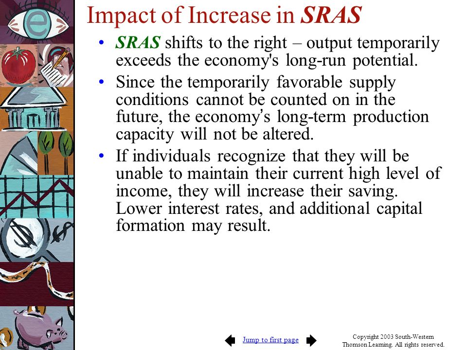 Impact of Increase in SRAS