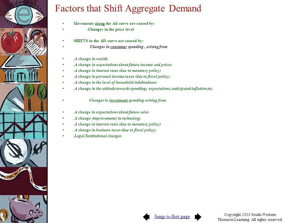 Factors that Shift Aggregate Demand