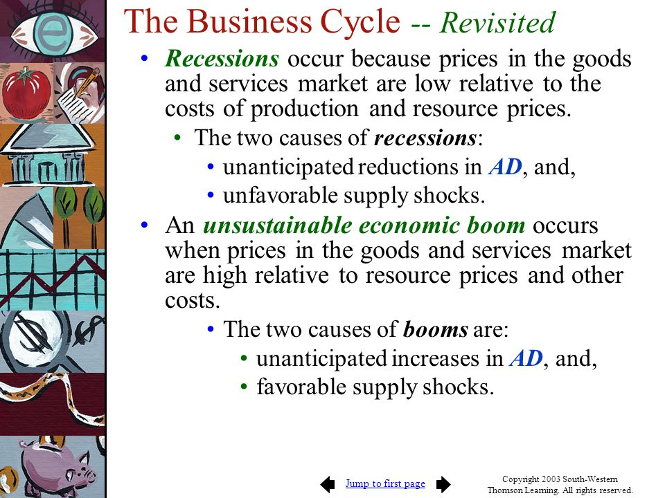 The Business Cycle -- Revisited
