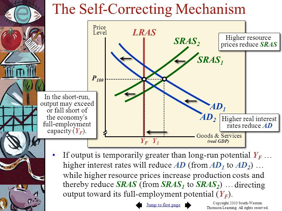 The Self-Correcting Mechanism