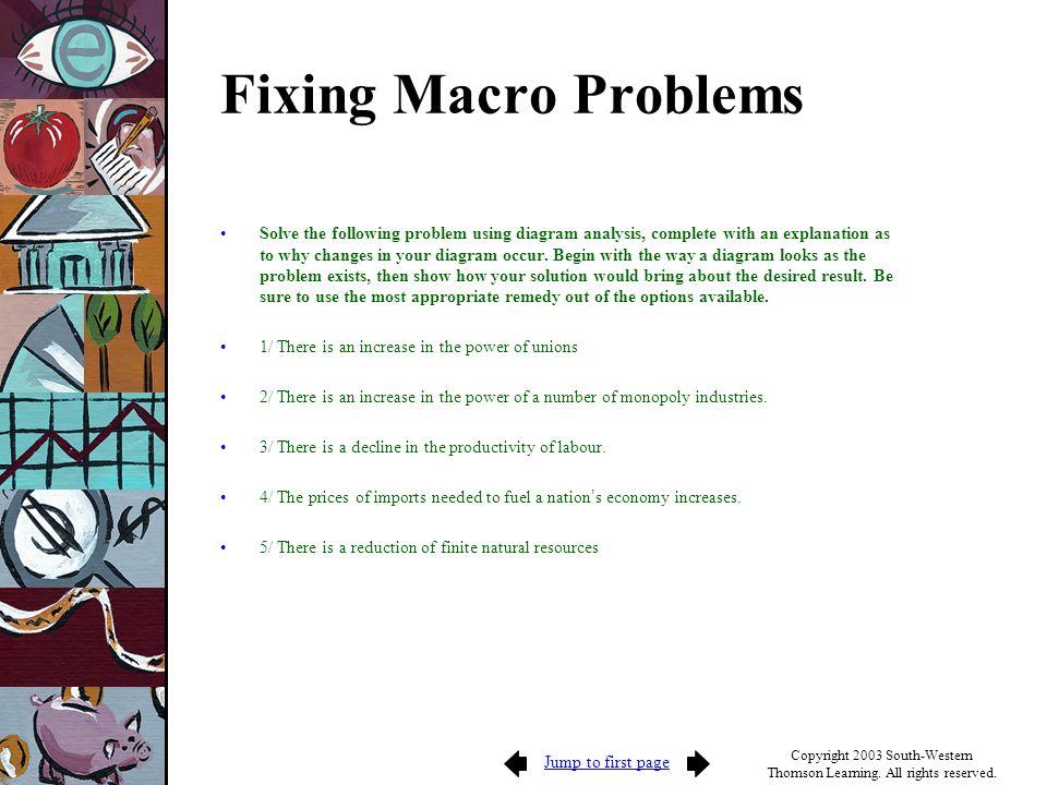 Fixing Macro Problems