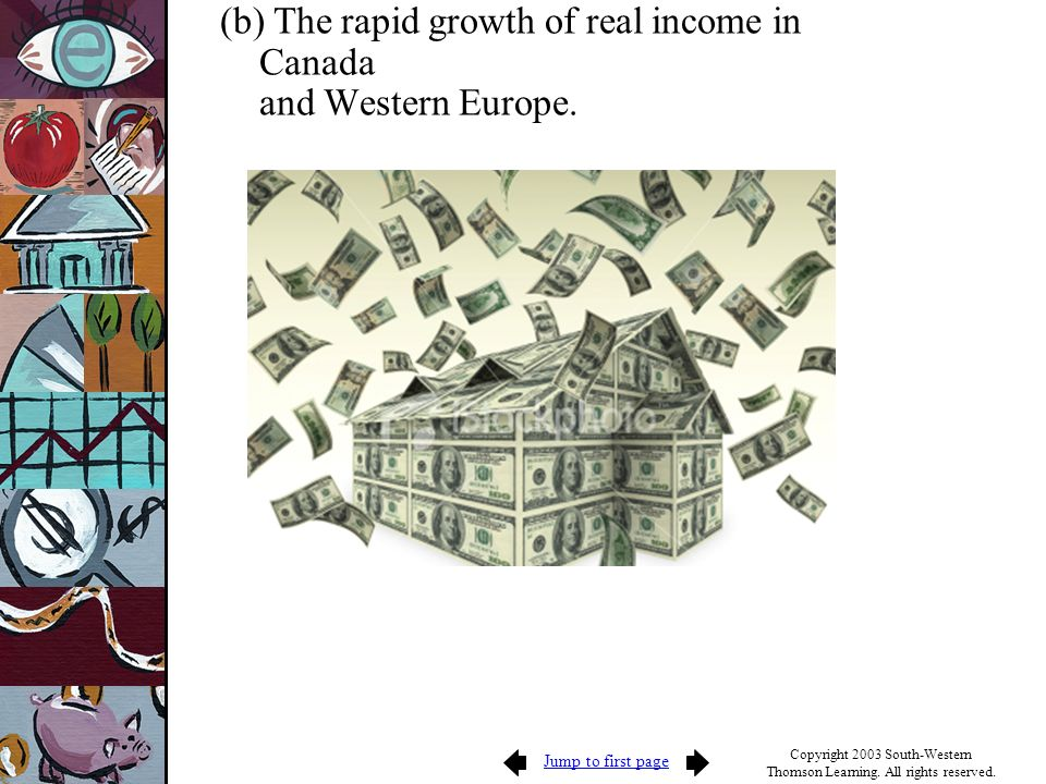 (b) The rapid growth of real income in Canada and Western Europe.