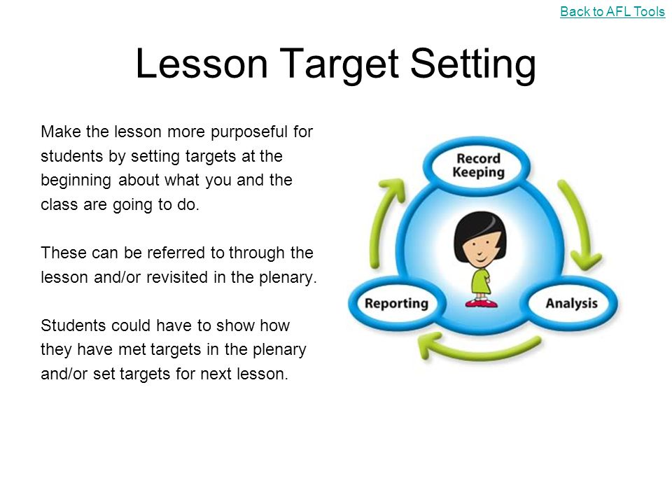 Lesson Target Setting Make the lesson more purposeful for