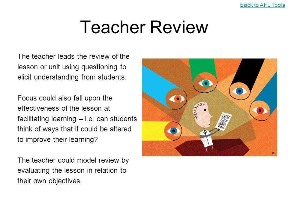 Teacher Review The teacher leads the review of the