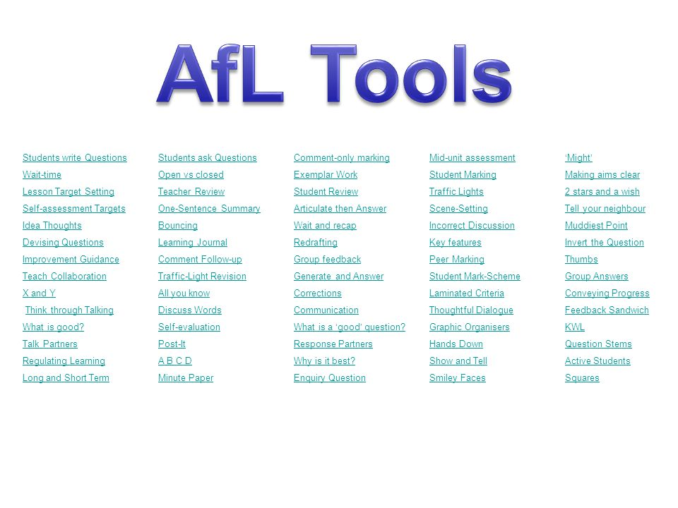AfL Tools Students write Questions Students ask Questions Comment-only marking Mid-unit assessment 'Might'