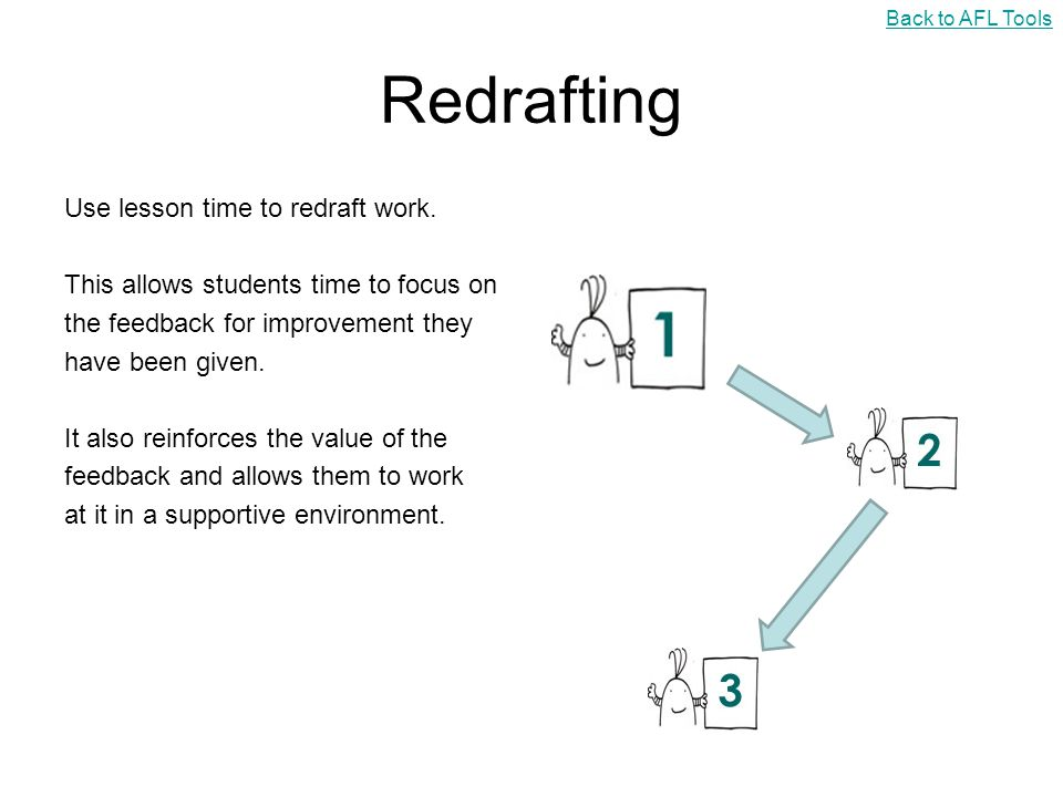 Redrafting Use lesson time to redraft work.