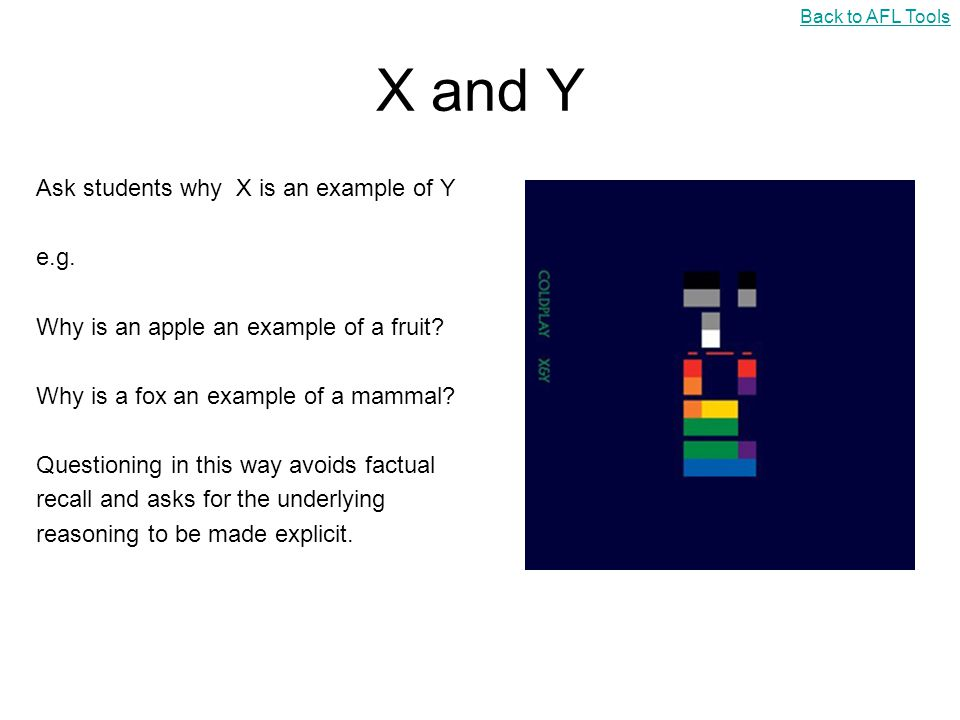 X and Y Ask students why X is an example of Y e.g.
