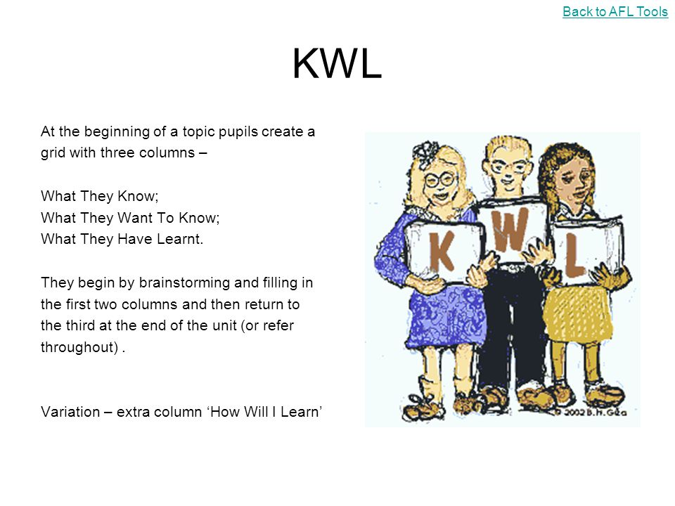 KWL At the beginning of a topic pupils create a