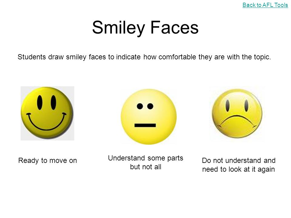 Back to AFL Tools Smiley Faces. Students draw smiley faces to indicate how comfortable they are with the topic.