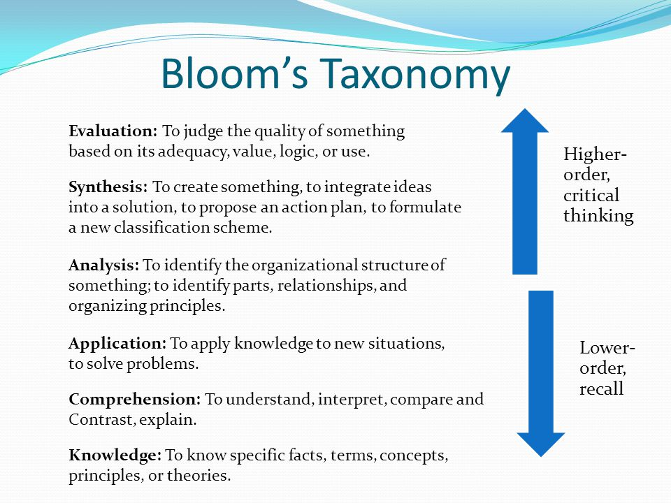 Bloom's Taxonomy Higher-order, critical thinking Lower-order, recall
