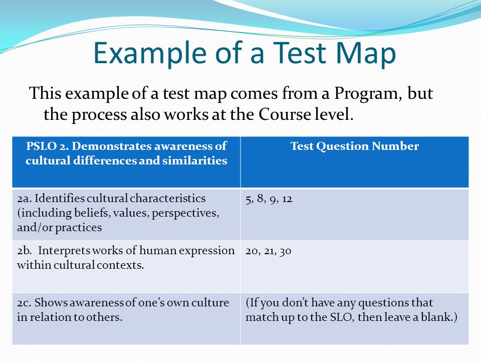 Example of a Test Map This example of a test map comes from a Program, but the process also works at the Course level.