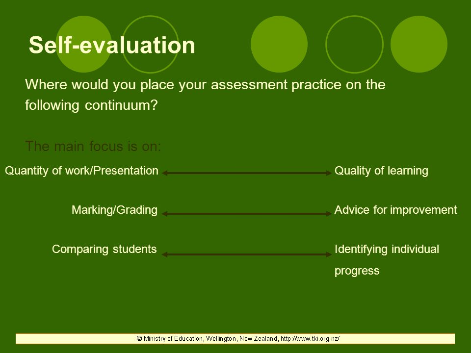 Self-evaluation Where would you place your assessment practice on the
