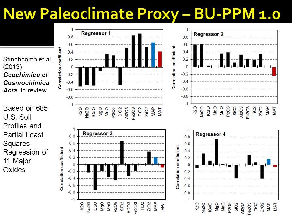 New Paleoclimate Proxy – BU-PPM 1.0