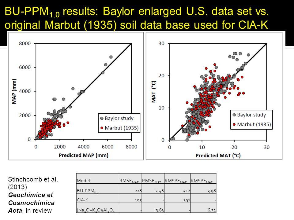 BU-PPM1. 0 results: Baylor enlarged U. S. data set vs