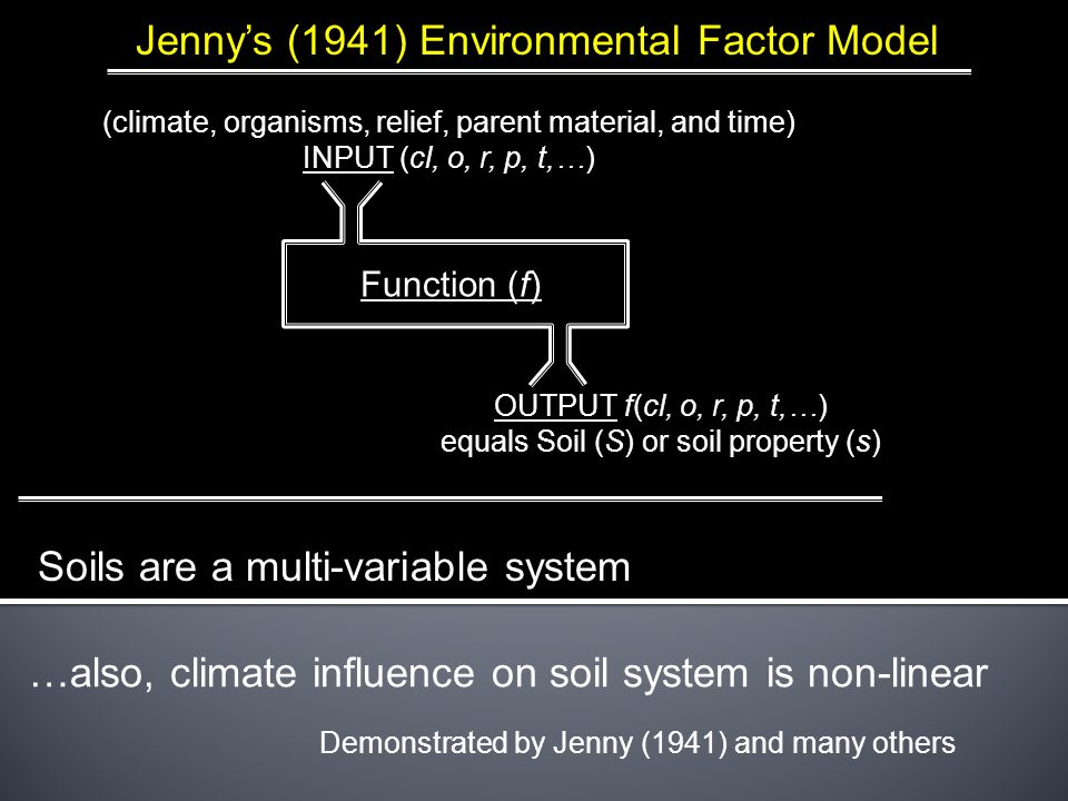 Jenny's (1941) Environmental Factor Model