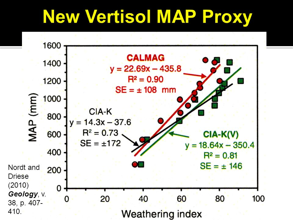 New Vertisol MAP Proxy Nordt and Driese (2010) Geology, v. 38, p. 407-410.