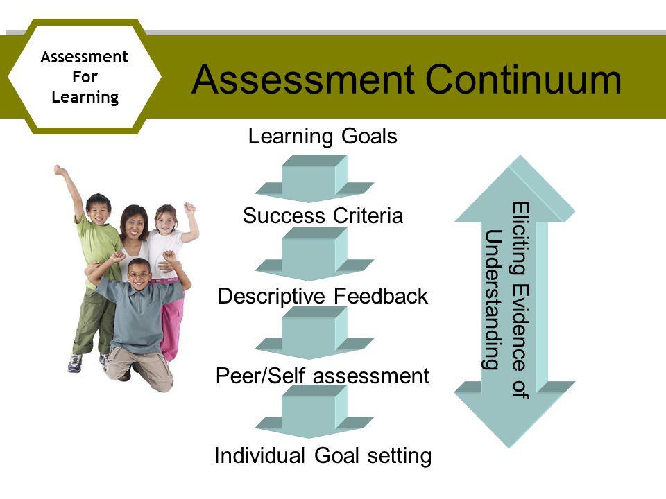 Assessment Continuum Learning Goals Success Criteria