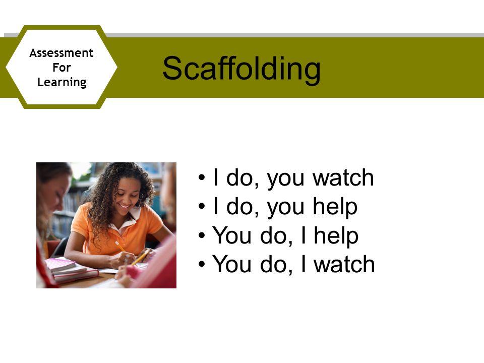 Scaffolding I do, you watch I do, you help You do, I help