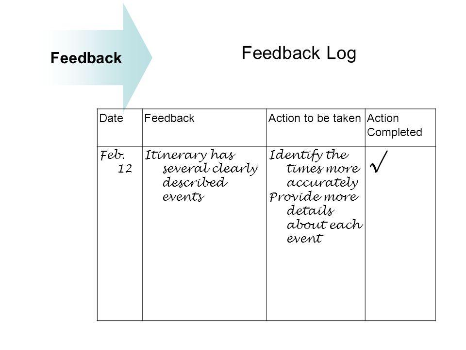 √ Feedback Log Feedback Date Feedback Action to be taken Action
