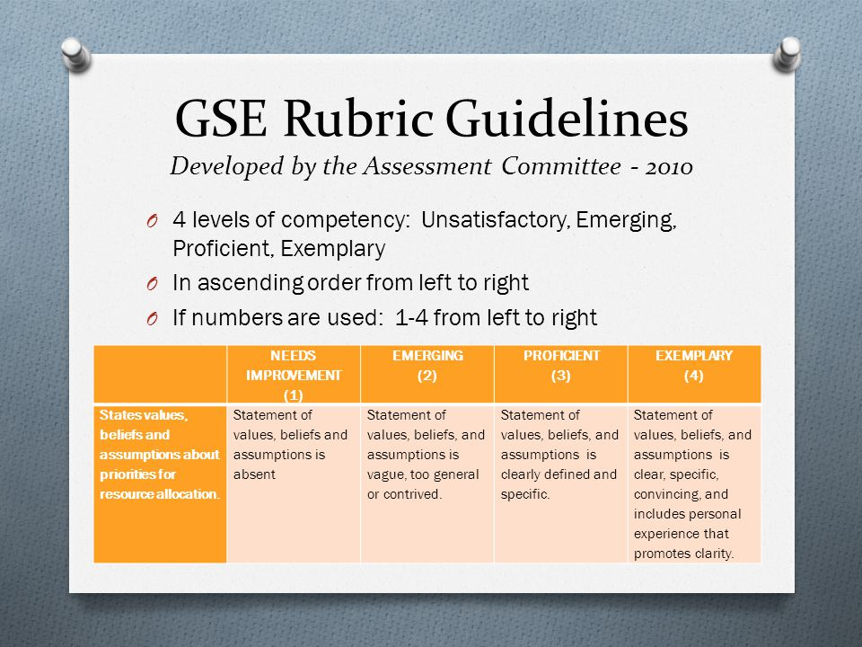 GSE Rubric Guidelines Developed by the Assessment Committee - 2010