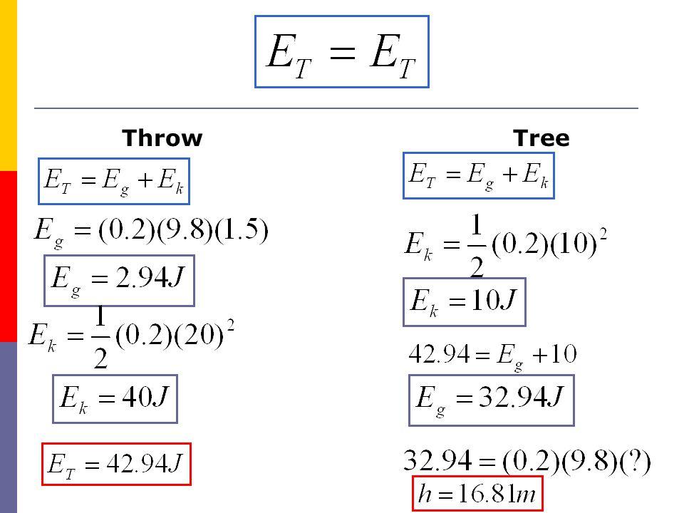 Throw Tree