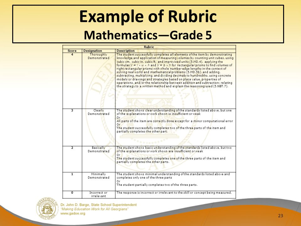 Example of Rubric Mathematics—Grade 5