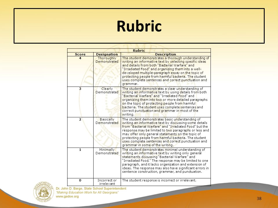 Rubric Rubric Score Designation Description 4 Thoroughly Demonstrated