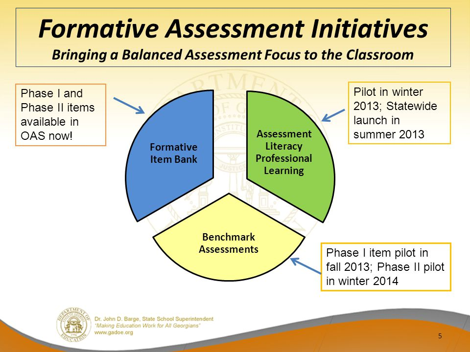 Assessment Literacy Professional Learning Benchmark Assessments