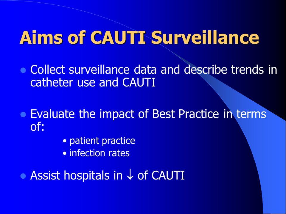 Aims of CAUTI Surveillance