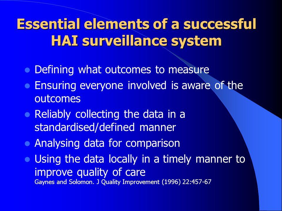 Essential elements of a successful HAI surveillance system