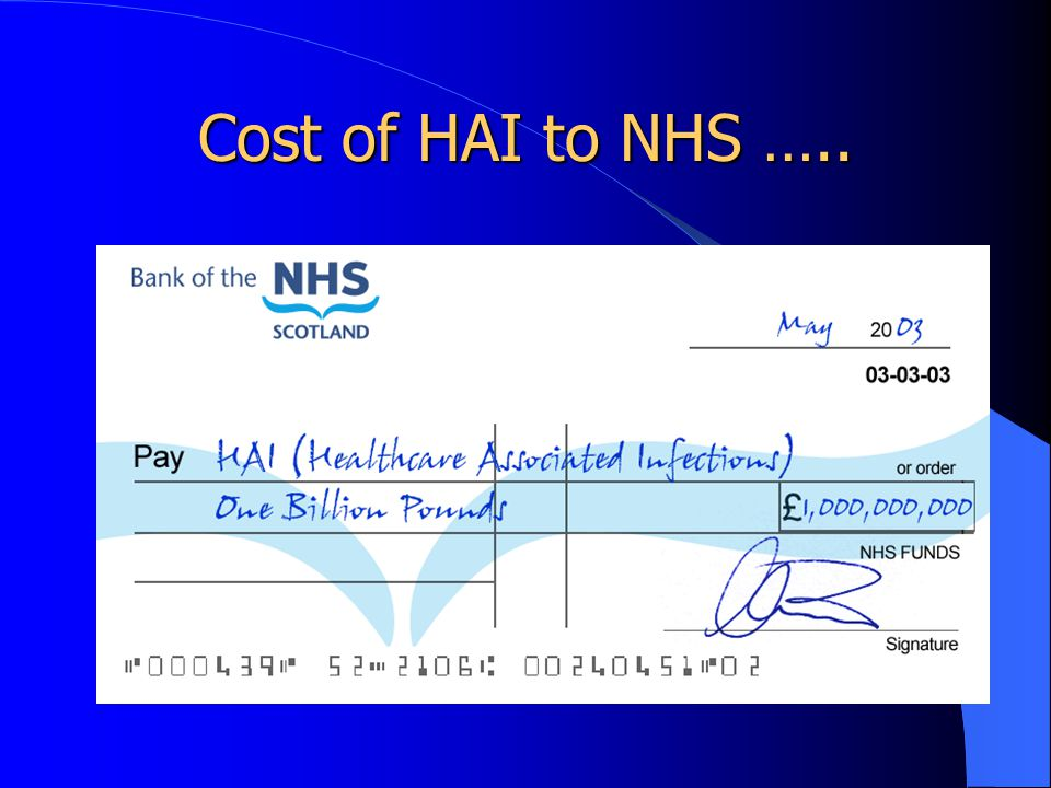 Cost of HAI to NHS …..