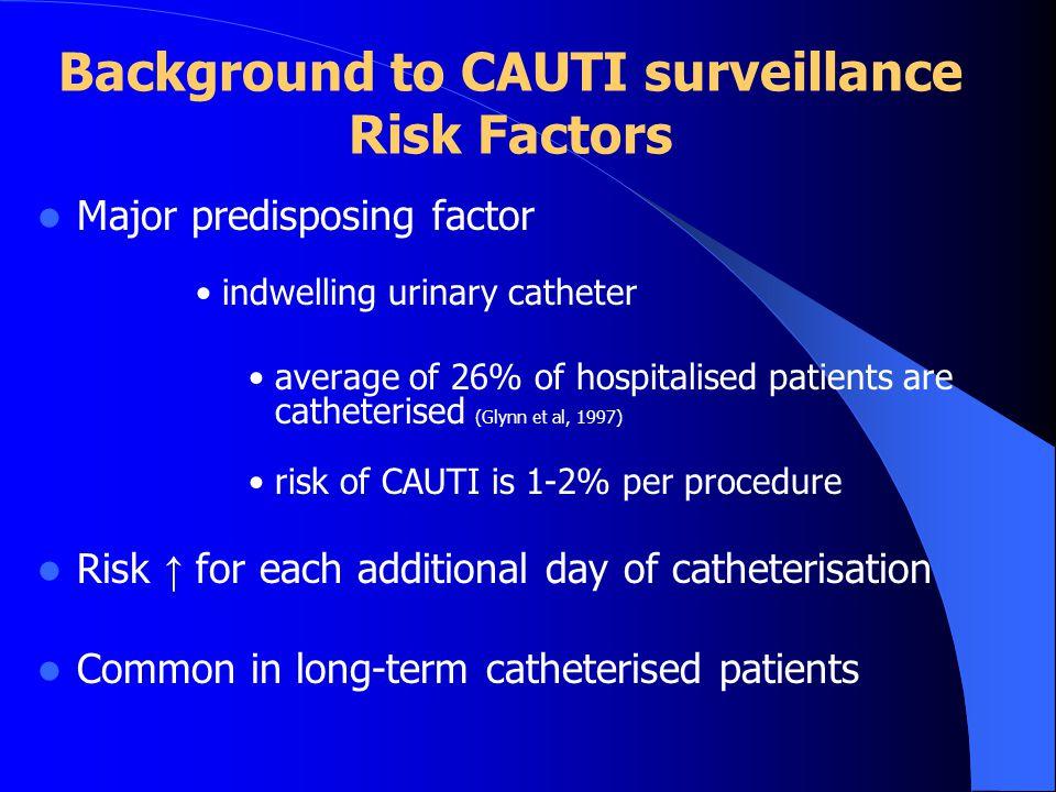 Background to CAUTI surveillance Risk Factors